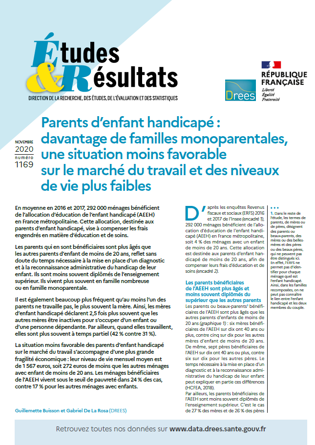 DREES - « Parents d'enfant handicapé : davantage de familles monoparentales, une situation moins favorable sur le marché du travail et des niveaux de vie plus faibles »