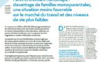 DREES - « Parents d'enfant handicapé : davantage de familles monoparentales, une situation moins favorable sur le marché du travail et des niveaux de vie plus faibles »